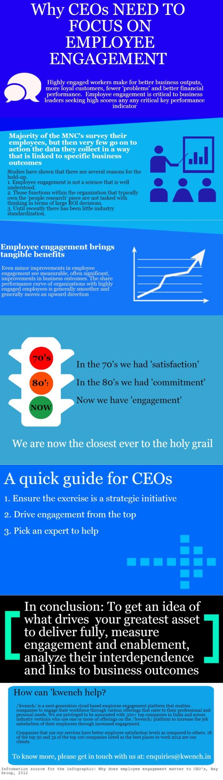 Infographic_Kwench_WhoCEOsNeedToFocusOnEmployeeEngagement_