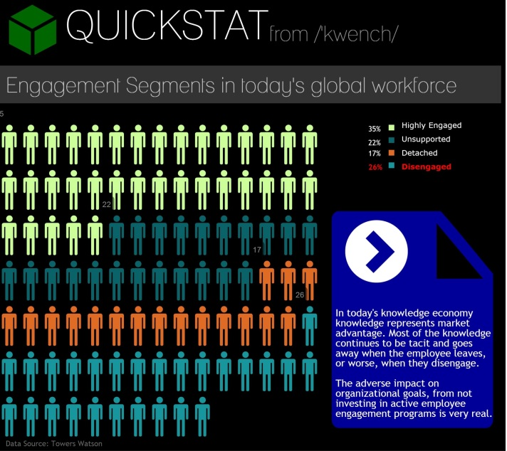 _kwench_QuickStat_Engagement_Segments_Global_Workforce_