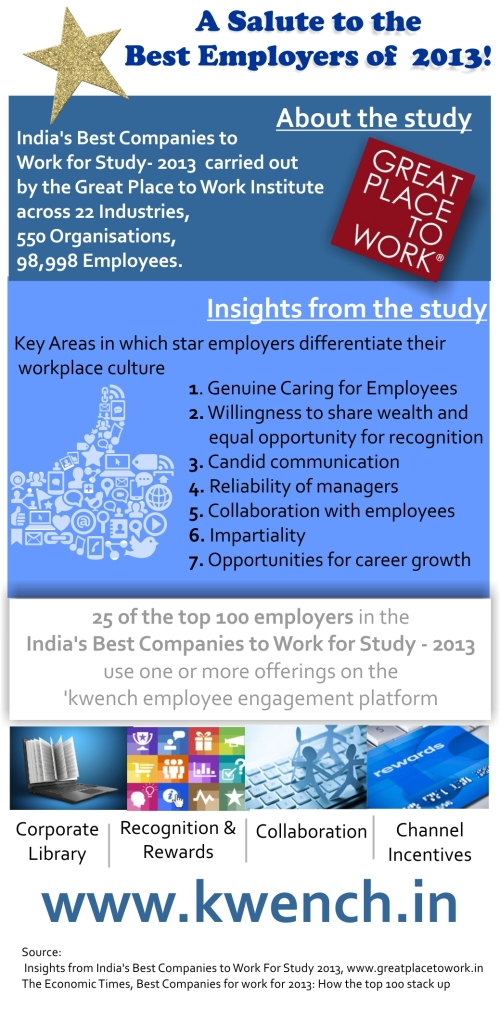 Salute to the Best Employers 2013_