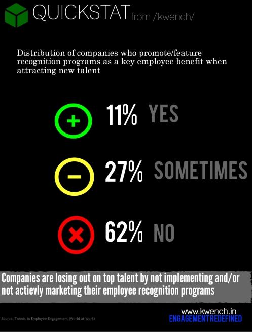 Quickstat_Distribution_of_companies_marketing_EE_09Jul2013_
