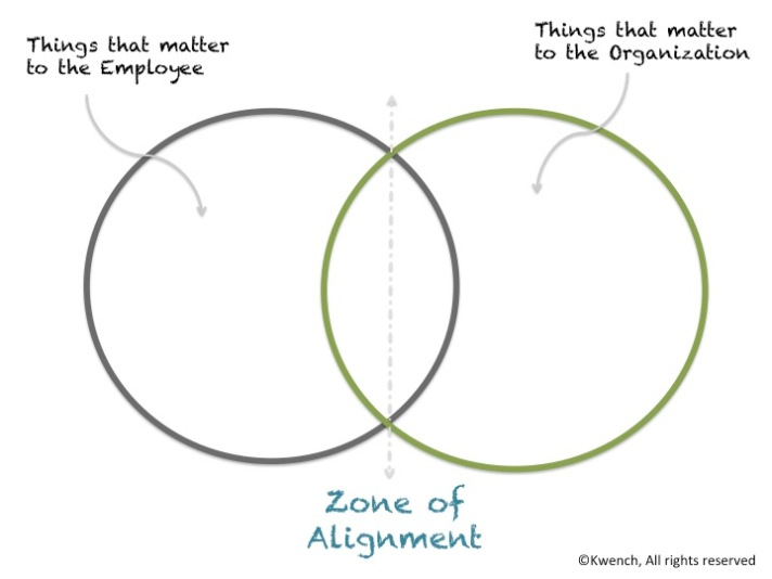 ZoneOfAlignment_