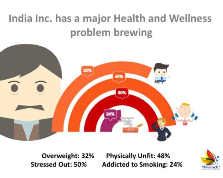Employee_Health_Stats_